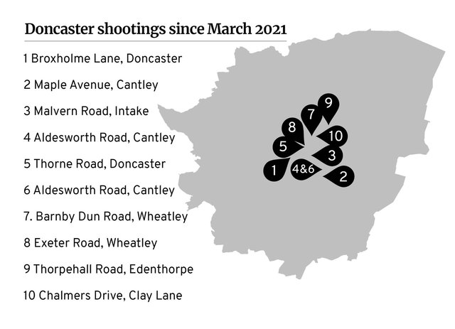 The shootings being probed by police in Doncaster